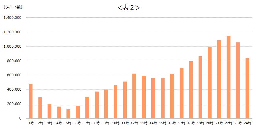 140327_chart_02