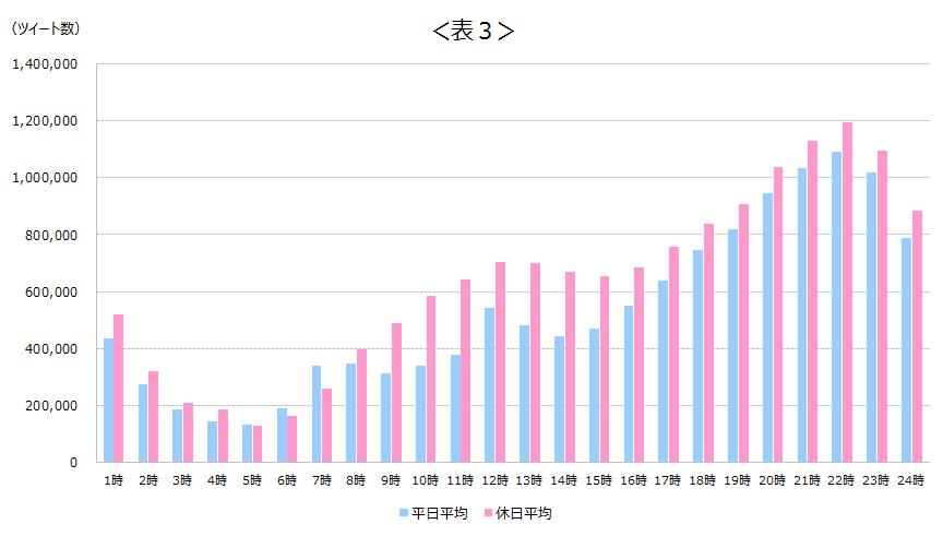 140327_chart_03