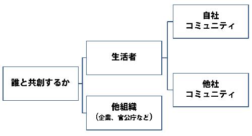 140902_kyoso_mkt_shurui