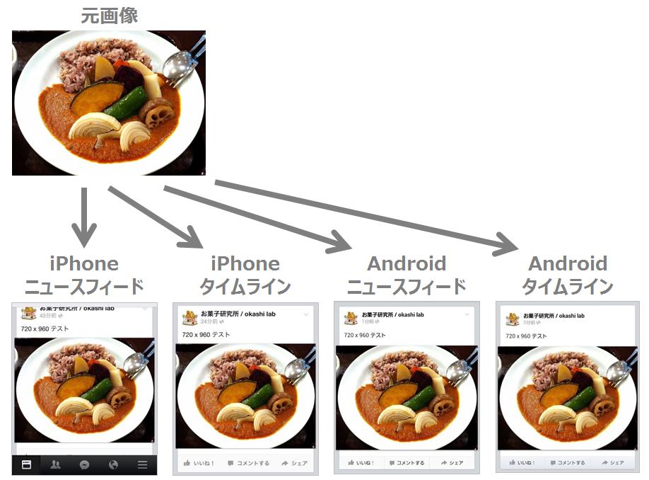 長方形画像_スマートフォンでの見え方